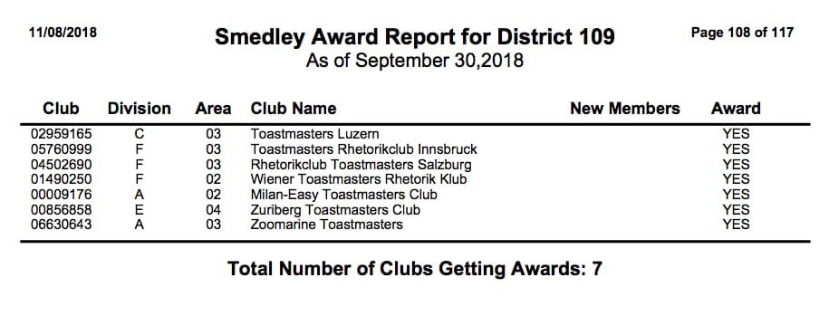smedley award report september 2018